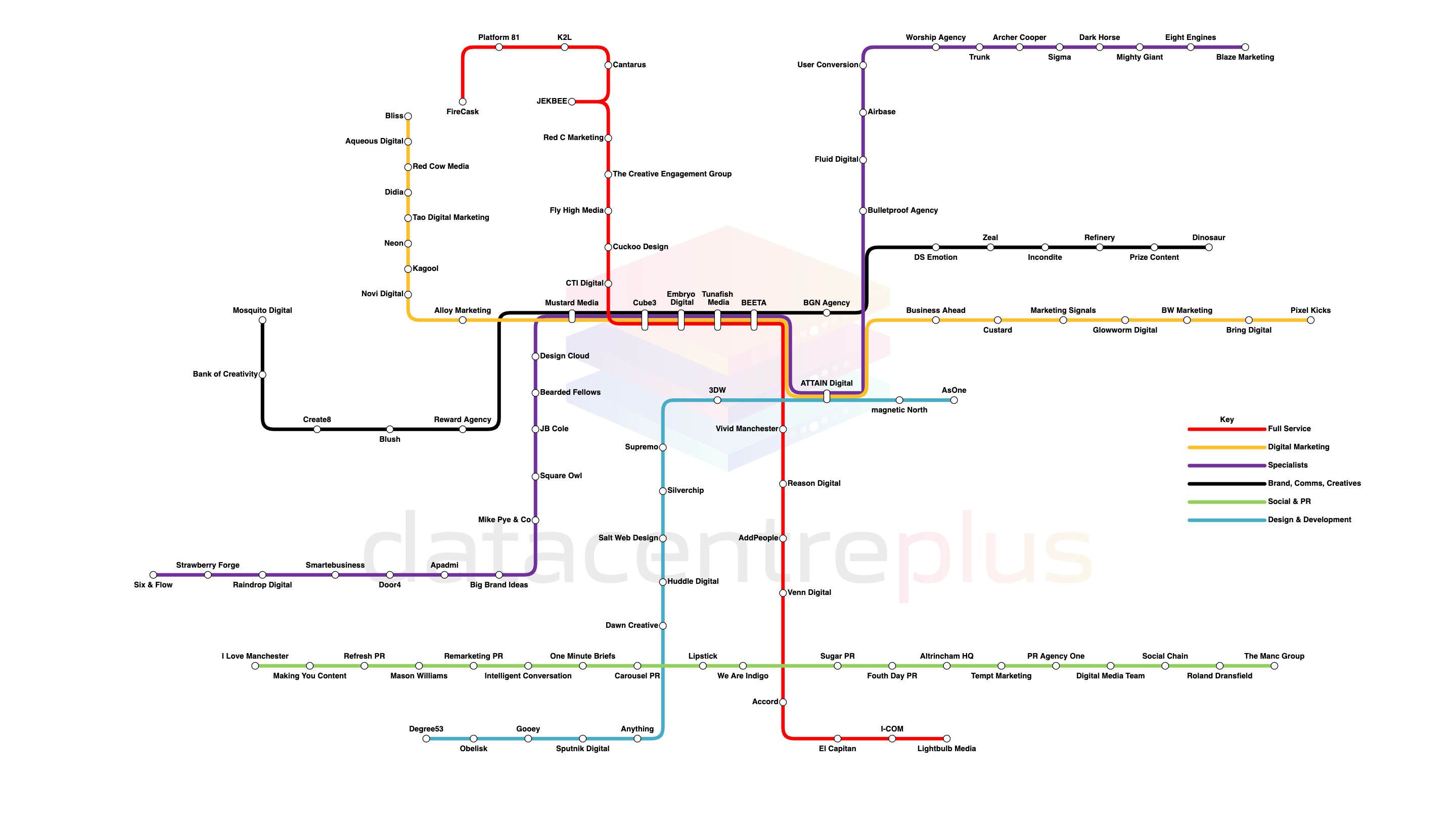 2020 interactive agency tram map